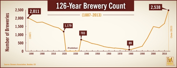 126-Brewery-Count-HR